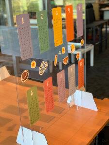 Voorbeeld bureau scherm met reken tafels